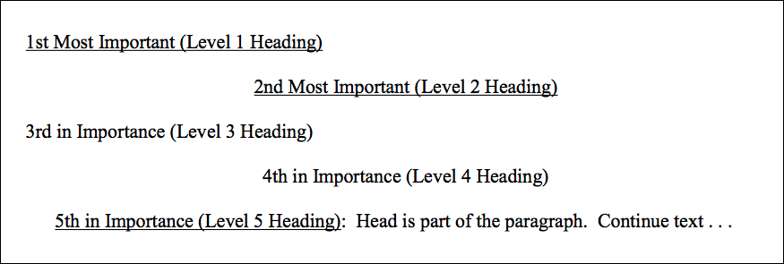 Sample doctoral dissertation order of headings