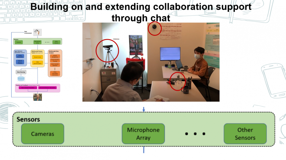 Carolyn Rose's slide on building on and extending collaboration support through chat. Two people in room. Camera and microphone senors in room to record collaboration.