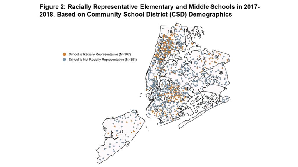 Figure 2: Racially Representative Elementary and Middle Schools in 2017-2018, Based on Community School District (CSD) Demographics