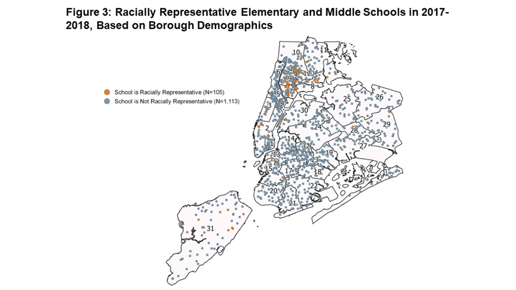 Figure 3: Racially Representative Elementary and Middle Schools in 2017-2018, Based on Borough Demographics